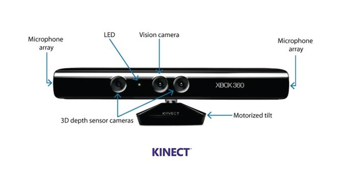 Microsoft-Kinect-670x380-670x372