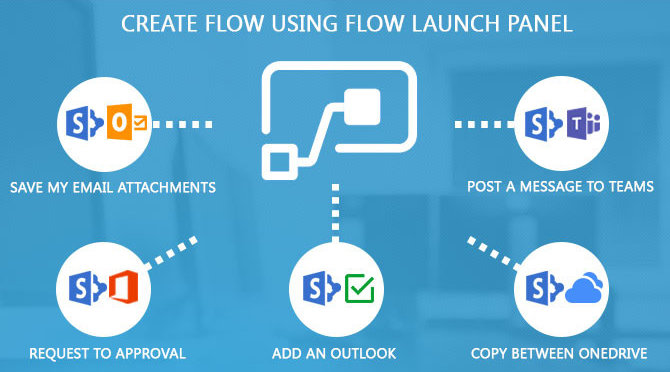 Microsofts-Flow-Launch-Panel-Create-Flow-670x380-670x372
