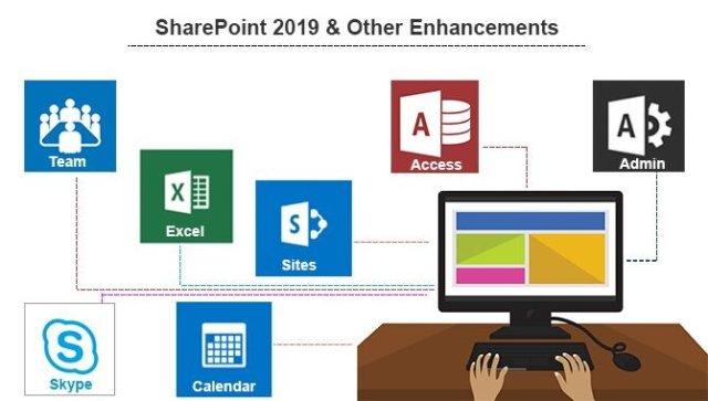 SharePoint-2019-670x380-thegem-blog-masonry