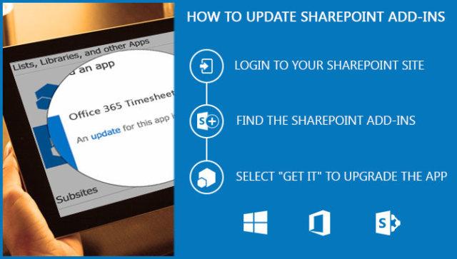Sharepoint-add-ins-670x380-thegem-blog-masonry