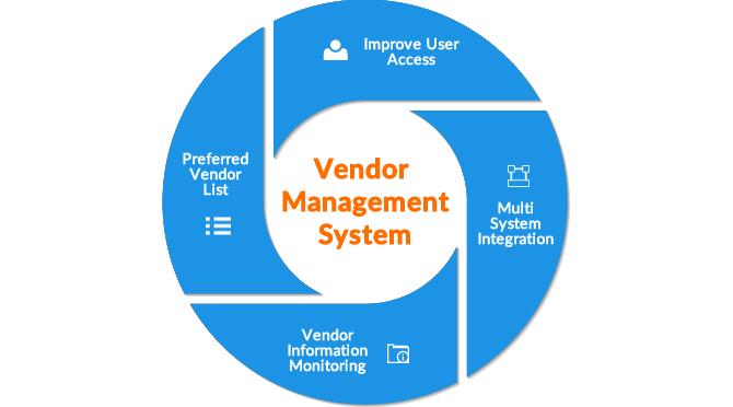 Vendor_managment_portal-670x38-670x380-670x372