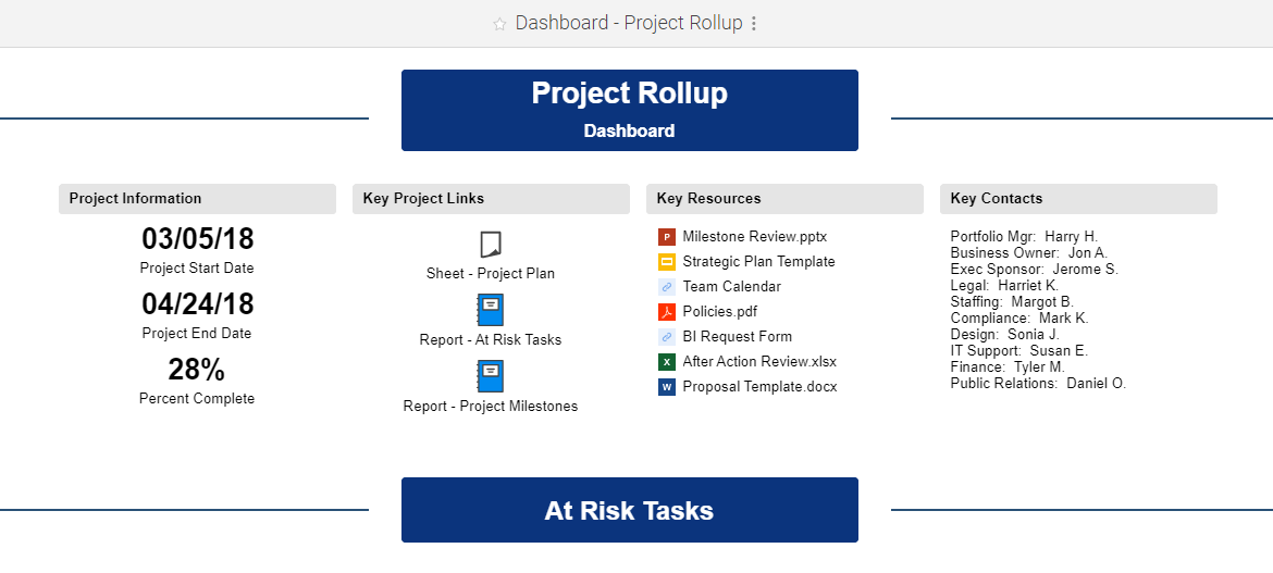 Smartsheet Dashboard and Reports