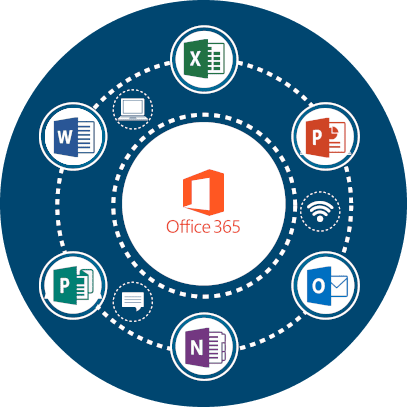 cloud-solutions-microsoft-office365