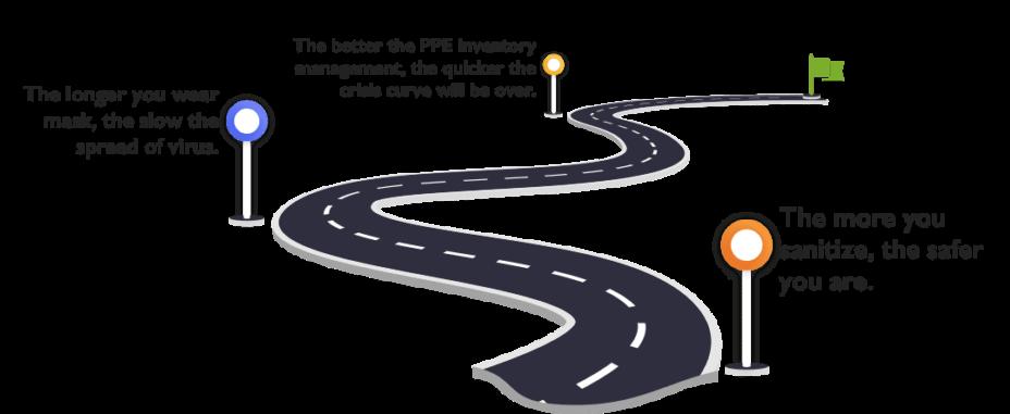 PPE Roadmap