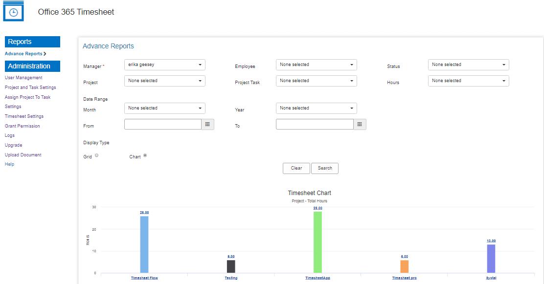Advanced Reports chart format